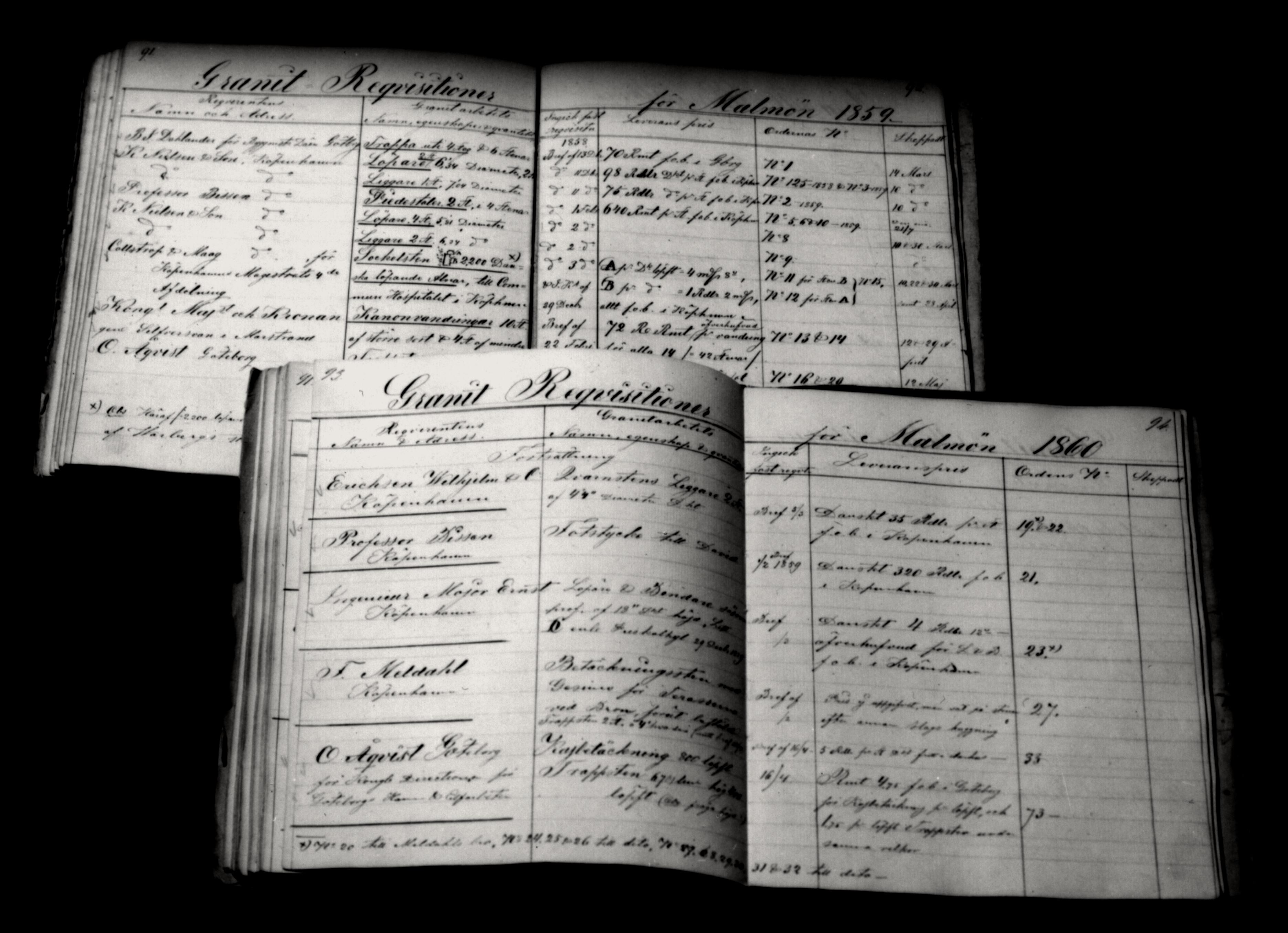 Order- och skeppningsbˆcker frÂn 1859 och 1860.