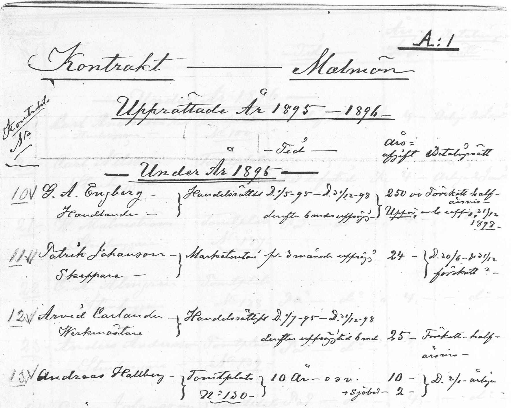 31 Kontrakt upprättade 1895-97